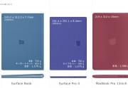 Surface Book、Surface Pro 4とMacBookの大きさ比較画像を作ってみた