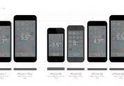 iPhone 7、iPhone 7 Plus と歴代の iPhone シリーズの大きさを比較してみた