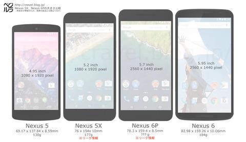 Nexus5X と Nexus6P の大きさ比較画像