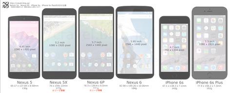 新型iPhone 6s と iPhone 6s Plus と Nexus5X と Nexus6P の大きさ比較画像